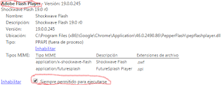 Cómo activar Flash player en Google Chrome