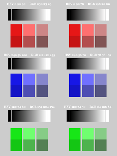 Color Pattern; Small Blocks on Bottom; Mode Hue