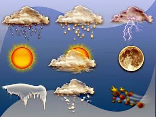 Явления погоды