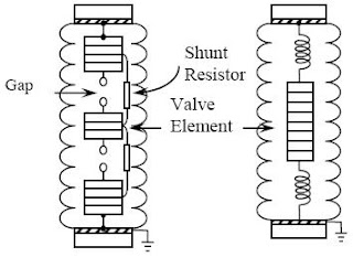 SiC versus MOV Schematic Diagram