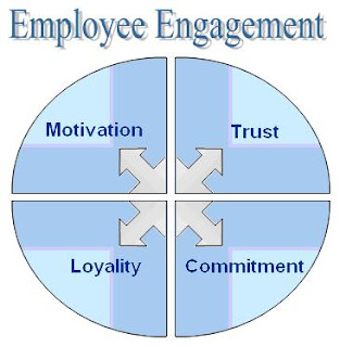 employee engagement synopsis Competence is the ability of an individual to do a job properly  creating a competency framework is critical for both employee and system success.