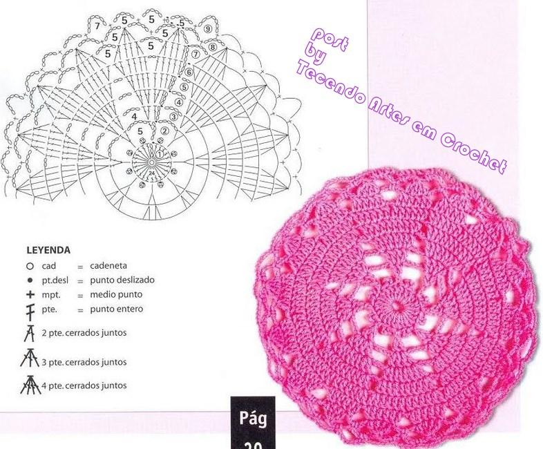 La Crochetnauta : septiembre 2011