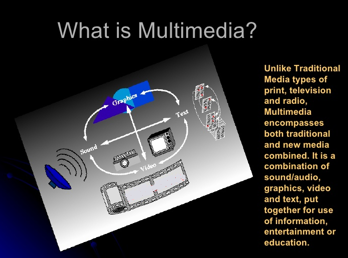 Multimedia or Uske Karya