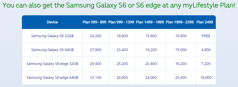 Samsung Galaxy S6 and S6 edge on myLifestyle Plan and Platinum Lifestyle Plan