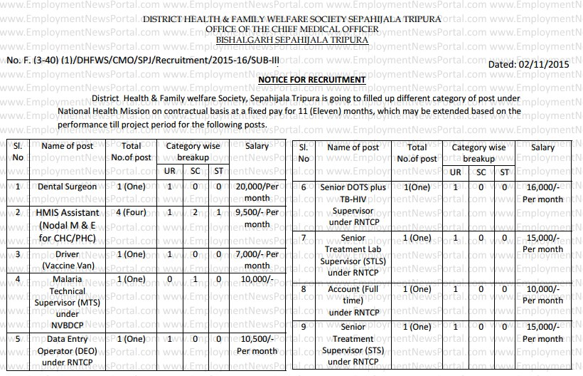 Jobs in NRHM Tripura, NRHM Recruitment 2015, employmentnews portal.com, deo vacancy, supervisor jobs, driver