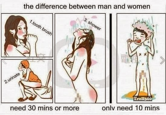 the Difference Between men and women Shower