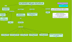 Scienze nella scuola