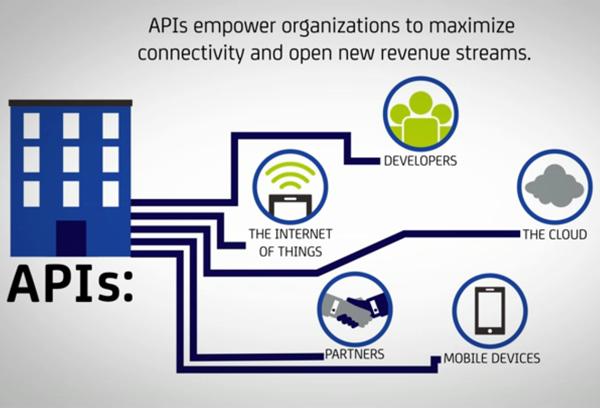 CA-Technologies-anuncia-nuevas-soluciones-seguridad-protección-API-aplicaciones-móviles-servicios-nube-desarrollo-ejecución-2014