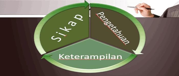 Contoh Instrumen KTSP 2013 MTs SMP