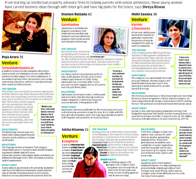 Economic Times Young Leaders - Puja Arora - Founder of SchoolAdmissions.in
