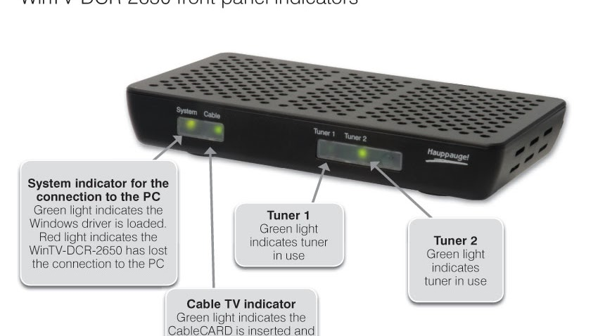 How To Set Up Cable Box Time Warner: Cable Converter Box - Connecting Time Warner Cable Box To Tv - Box rh:boxinformed.blogspot.com,Design
