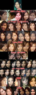 Dawn Yang Plastic Surgery Timeline