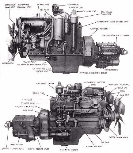 All Things Buick Hercules Diesel Engine Block Head Casting