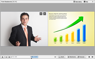 Online Presentations as Whitepaper for Lead Generation