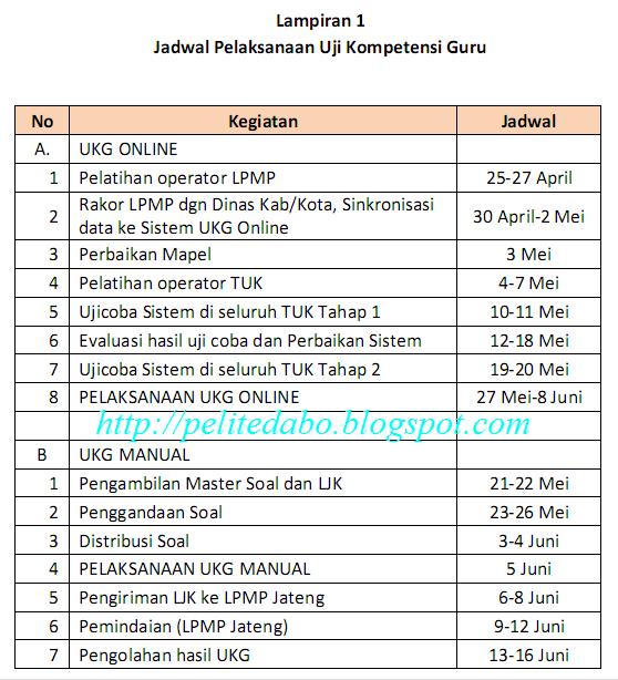 Jadwal Pelaksanaan UKG 2013 Online dan Manual