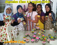 Cupcakes Class with actress Elly Mazlein