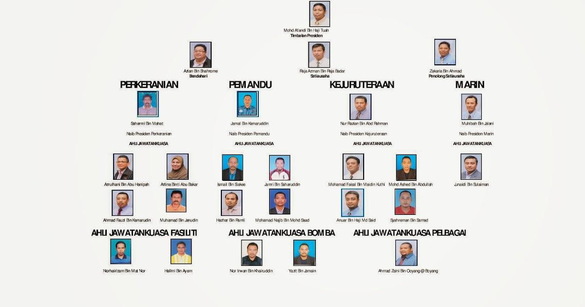 Nmbstaffunion Northport Malaysia Berhad Staff Union 2013