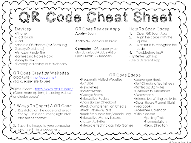Using Qr Codes In The Classroom By Haleyoper216 On Emaze