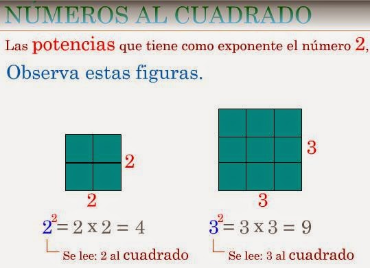 http://www3.gobiernodecanarias.org/medusa/eltanquematematico/laspotencias/cuadrado/cuadrados_p.html