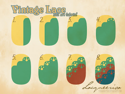 Vintage Lace Nail Art Tutorial
