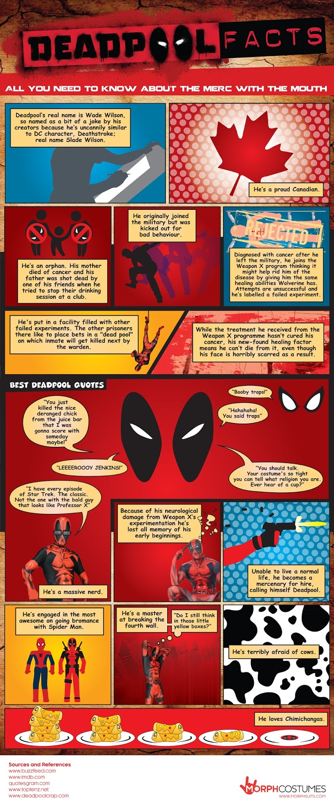 deadpool facts morphsuits morphsuit