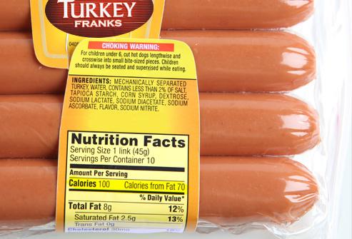 Can My Dog Eat Turkey Sausage