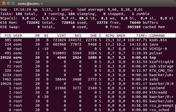 Consumo de Jdownloader después de seis horas y tres descargas a la vez