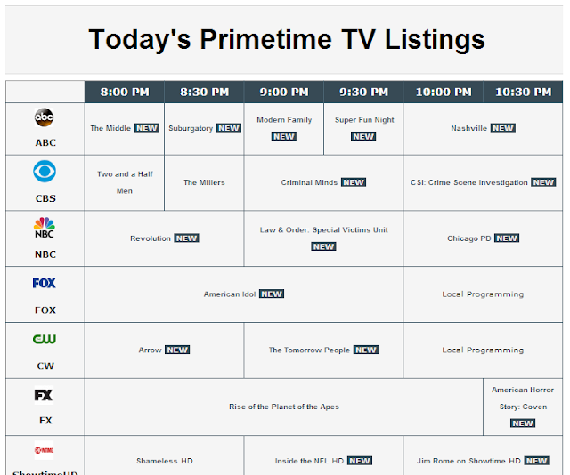 New Channels added to the What's on Tonight - Primetime TV Listings