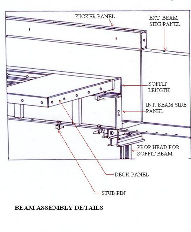Shuttering Details For Wall : Cracks in rcc beam iowawebnet