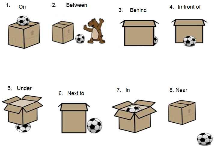 prepositions-of...