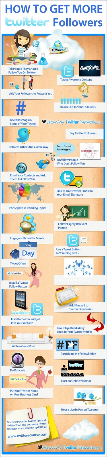 Infographic - How To Get More Twitter Followers