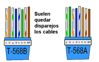 rj45 straight through wiring diagram jargon file configuracion de cable a y b  de redes   jargon file configuracion de cable a y b  de redes
