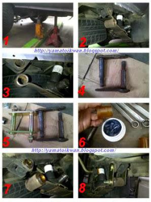 Mengganti Anting dan Karet Peer daun roda belakang