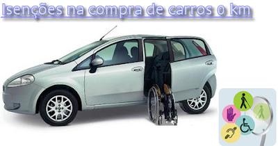 Isenções na compra de carros 0 km