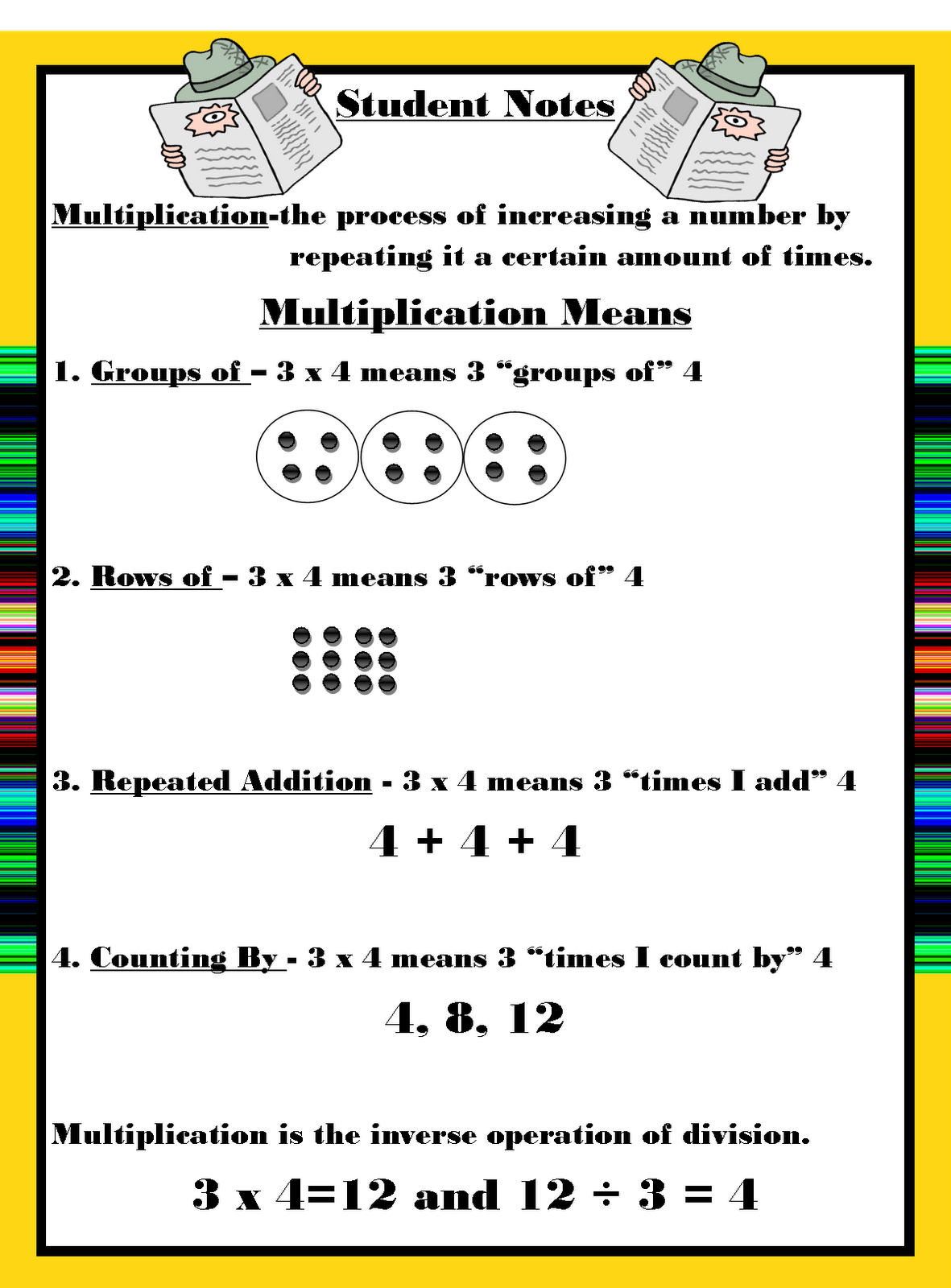 Four Properties Of Multiplication Kid Friendly