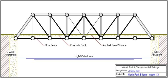 Bridge garden picture bridge design for How to make a blueprint online