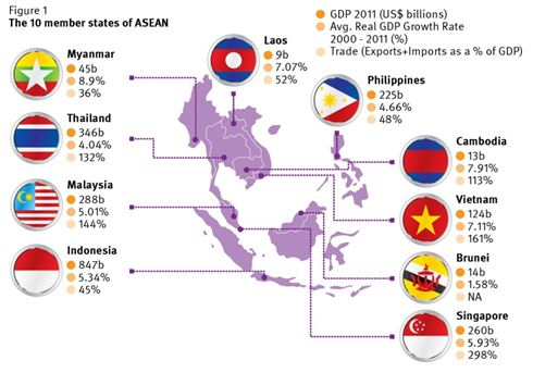 Research and development characteristics and elements of asean b a highly competitive economic region c a region of equitable economic development and d a region fully integrated into the global economy malvernweather Image collections