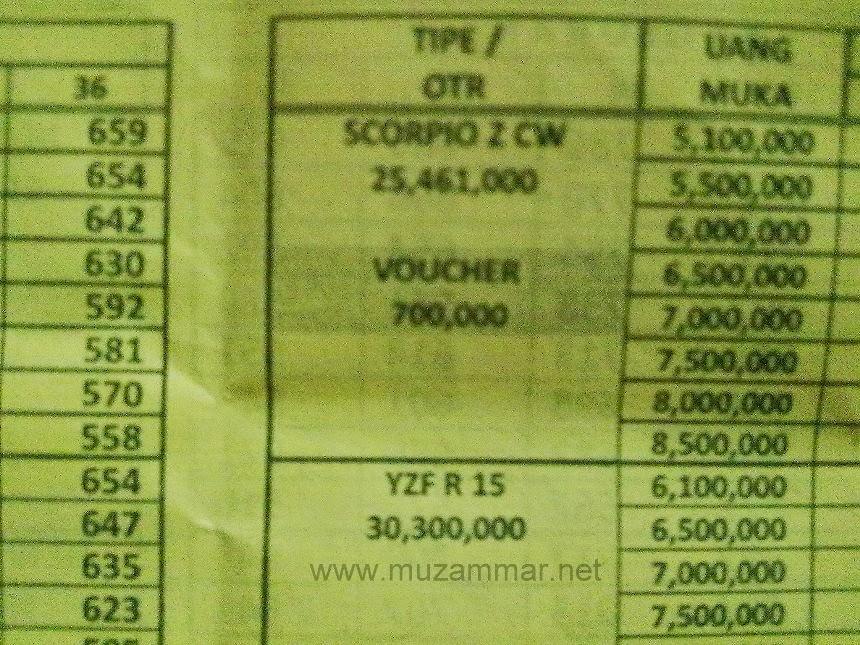 Harga Yamaha YZF R15 V2 2014 di Medan tembus angka 30,3 Juta rupiah . .