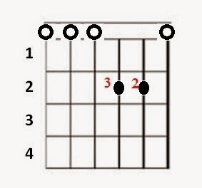 Left_Em_open_chord