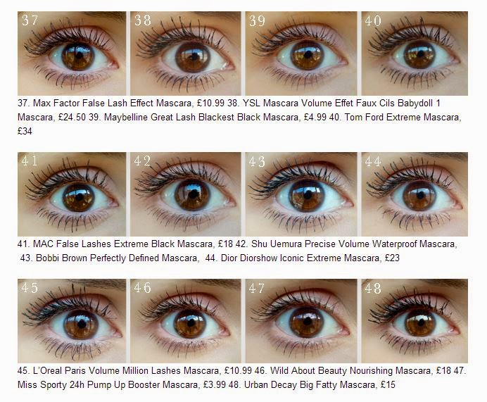 Part Mascaras One Sweet Elyse 100 JTlFK135cu
