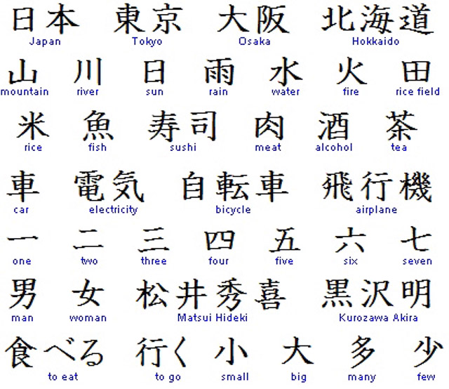 The gallery for --> Chinese Symbols And Their Meanings