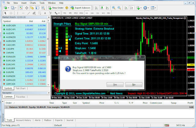 Forex news signal machine