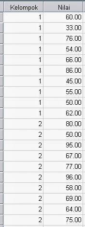Dataset Independen T Test