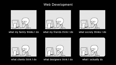 what-my-friends-think-i-do-what-i-actually-do-web-developer