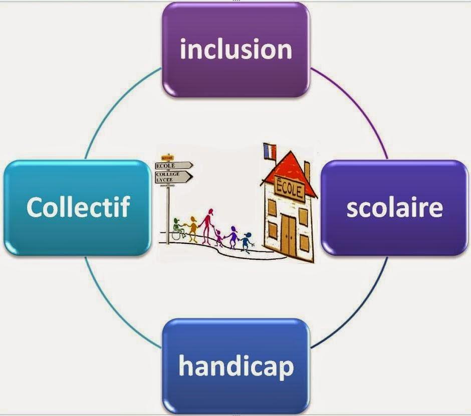 Collectif pour l'inclusion scolaire