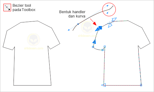 cara membuat desain kaos dengan coreldraw