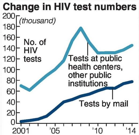 Visual anthropology of japan more firms offer - Test hiv periodo finestra 2015 ...