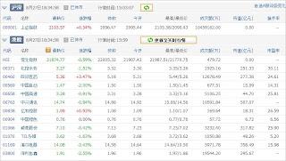 中国株コバンザメ投資ウォッチ銘柄watch20130827