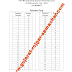 VNSGU Answer Key of M.Phil Entrance Test - 2014 (Economics)