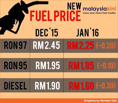 Harga minyak RON95, RON97 dan Diesel bermula 1 Januari 2016